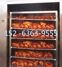 1大型紅腸煙熏爐,紅腸加工設備,紅腸全套加工設備圖片