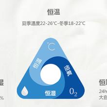 蘇州空調水系統智能分戶式三恒智能模塊菲思雅爾廠家定制貨源圖片