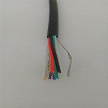 高度屏蔽電纜、高柔性4X2.5拖鏈電纜