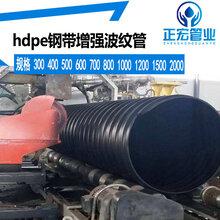 金华hdpe钢带增强波纹管热销厂家pe绿化排水管价格图片