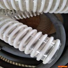 聚宁塑筋增强螺旋管接地可排静电你见过吗图片