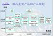 順芯推出ES8316智能音箱故事機CODEC解碼