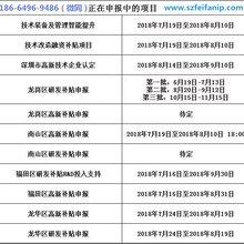 2018深圳軟件著作權申請資料有哪些?登記軟件著作權申請有什么好處?