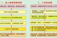 灵川县成人和必威类似的平台网上报名入口