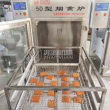 带技术豆干烟熏炉,环保型豆干烟熏箱图片