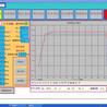 低压铸造控制系统