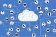 云組態軟件的組成有哪幾部分呢
