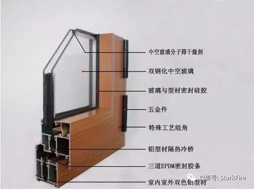 云南铝合金防火窗,通过型式检验,昆明铝合金防火窗