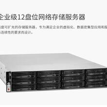 Terramaster鐵威馬U12-420企業級12盤位nas網絡存儲服務器圖片