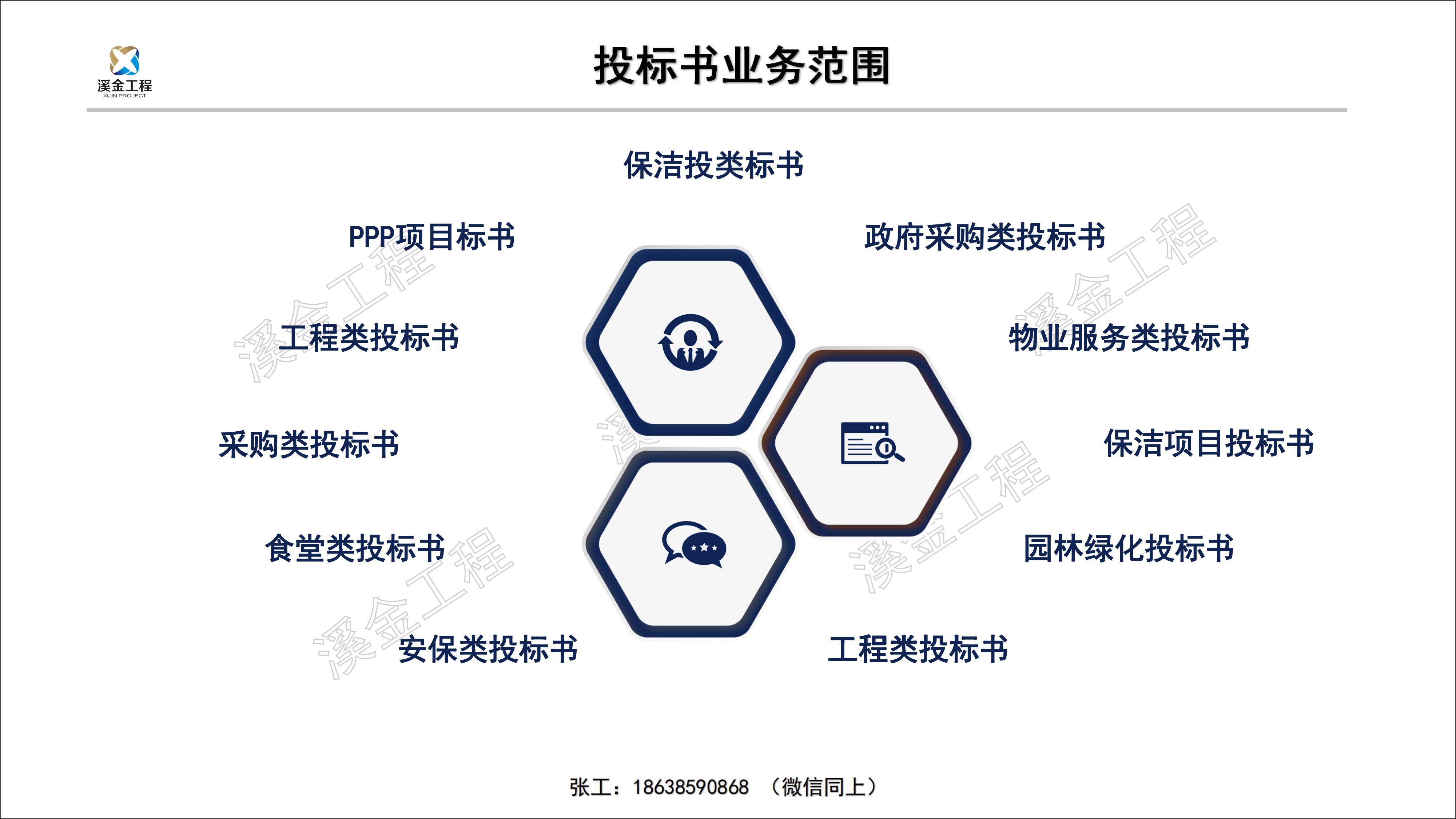 云南省策劃保潔投標書正規標書怎么報價