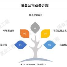 揭东县做特色小镇概念规划专业公司-万份成功案例图片