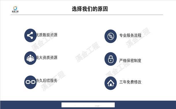 河南省编撰选址论证报告编制