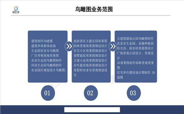雄县策划安保投标书-通过率高