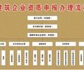 湛江专业承包资质要求