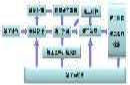 劳务派遣系统软件官方网站图片