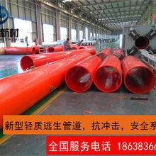 黔南隧道施工專用超高分子聚乙烯逃生管