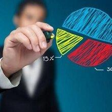 广州推广竞价托管费用,低成本获取精准的客户来源
