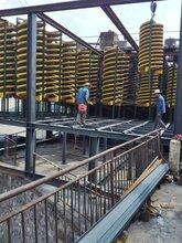 恒昌礦山機械鉭鈮礦重選設備玻璃鋼螺旋溜槽廠家直銷