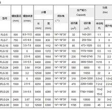 湖南螺旋洗砂機價格一套多少錢恒昌廠家水洗砂機械設備圖片
