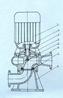 LW型管道式排污泵