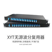 DWDM波分復用器,16通道光纖擴容1.6T圖片