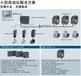 紹興6ES7541-1AB00-0AB0屏幕專家