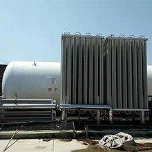 LNG調壓箱小方型氣化器天然氣氣化器應用領域燃氣調壓器圖片