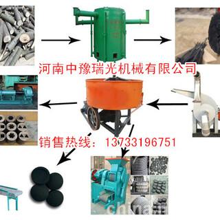 武威玉米秆木炭机,玉米秆木炭机多少钱图片2