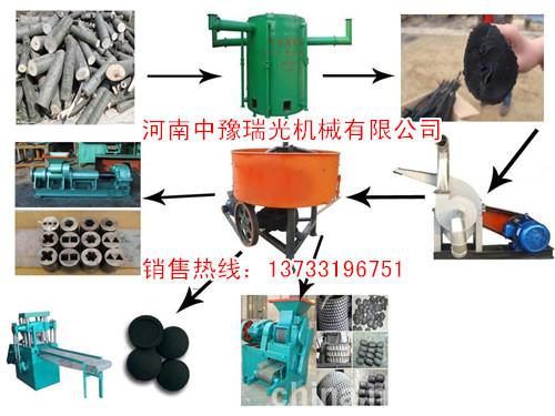 賀州樹枝木炭機,樹枝木炭機用途