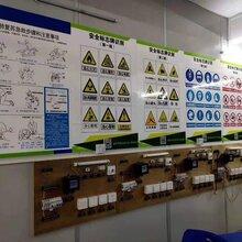 廣州番禺低壓電工培訓流程