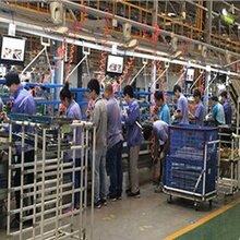 自动化生产线自动化生产线厂家销售自动化生产线供应汇兴供