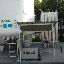 氣體充裝排高壓氧氣氮氣氬氣乙炔充裝排工業氣體充氣站設備圖片
