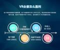 河北承德丶VR全景拍摄制作加盟代理