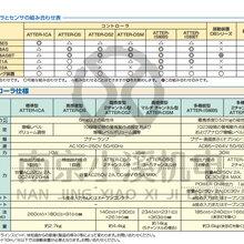 日本金屬探知JMDM檢針器、檢知器MELTA-OM小溪8折銷售圖片