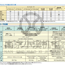 廠家直銷日本金屬探知JMDM檢針器、檢知器RD312圖片