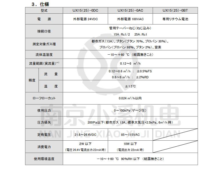 日本原装进口MEG间距交换器PCS26070F6-M0Z48AK