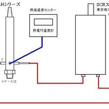原裝進口日本東日制作所RTD信號扭矩驅動器圖片