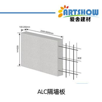楼板房什么意思/ALC楼板