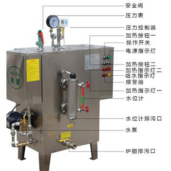 旭恩蒸汽鍋爐廠家全自動蒸汽發生器