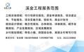 咸宁市做生态示范园-安保投标书