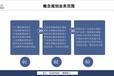 河北省做企业工程技术研究中心项目项目实施方案-备案立项能通过