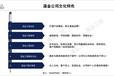 河北省做旅游景区概念规划设计-项目的保保障