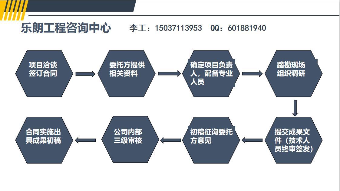编制寺庙可行性报告的撰写-2019报价