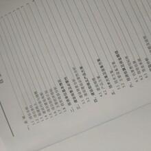 大理写项目资金管理实施细则-写范文的�公司图片