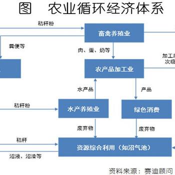 固镇县会做电子标书-标书上传