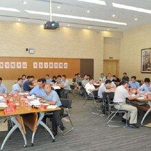 苏州弼力苏州企业管理培训苏州企业内训销售心态课程培训