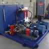 金属切削成型机械分条机液压系统_液压站_液压泵站_厂家价格设计定做