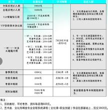 2019年对口升学文化课辅导学校888真人网址