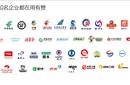 微信商城怎么開通-廣州微信商城圖片