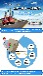 天然合成树脂出口到伊朗俄罗斯有什么流程手续办理?